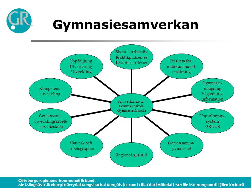 Göteborgsregionens kommunalförbund: Ale|Alingsås|Göteborg|Härryda|Kungsbacka|Kungälv|Lerum|LillaEdet|Mölndal|Partille|Stenungsund|Tjörn|Öckerö Gymnasi
