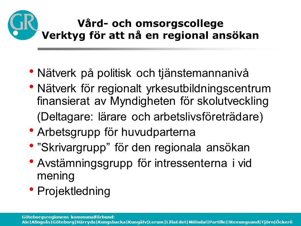Göteborgsregionens kommunalförbund: Ale|Alingsås|Göteborg|Härryda|Kungsbacka|Kungälv|Lerum|LillaEdet|Mölndal|Partille|Stenungsund|Tjörn|Öckerö Vård- o