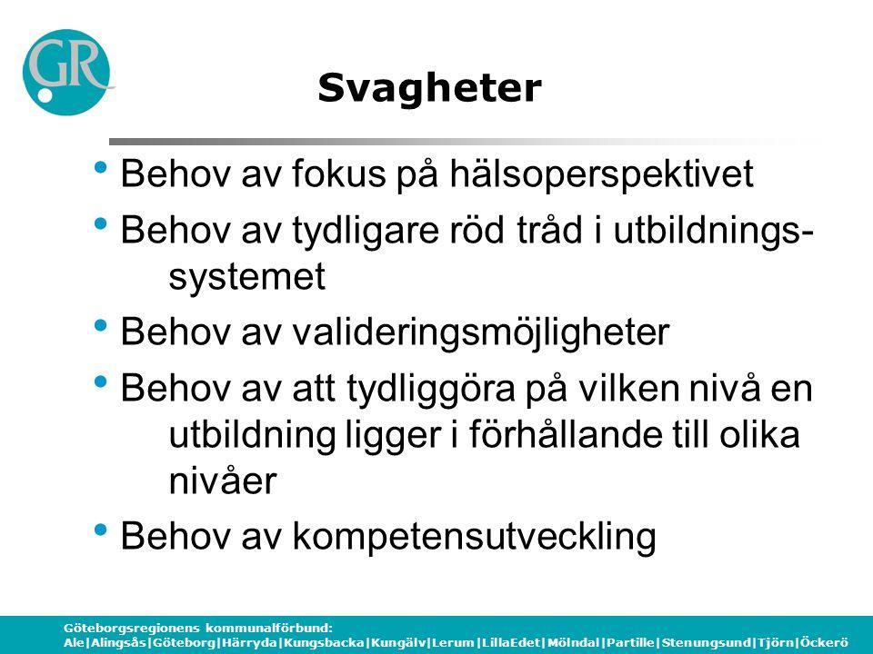 Göteborgsregionens kommunalförbund: Ale|Alingsås|Göteborg|Härryda|Kungsbacka|Kungälv|Lerum|LillaEdet|Mölndal|Partille|Stenungsund|Tjörn|Öckerö Svaghet