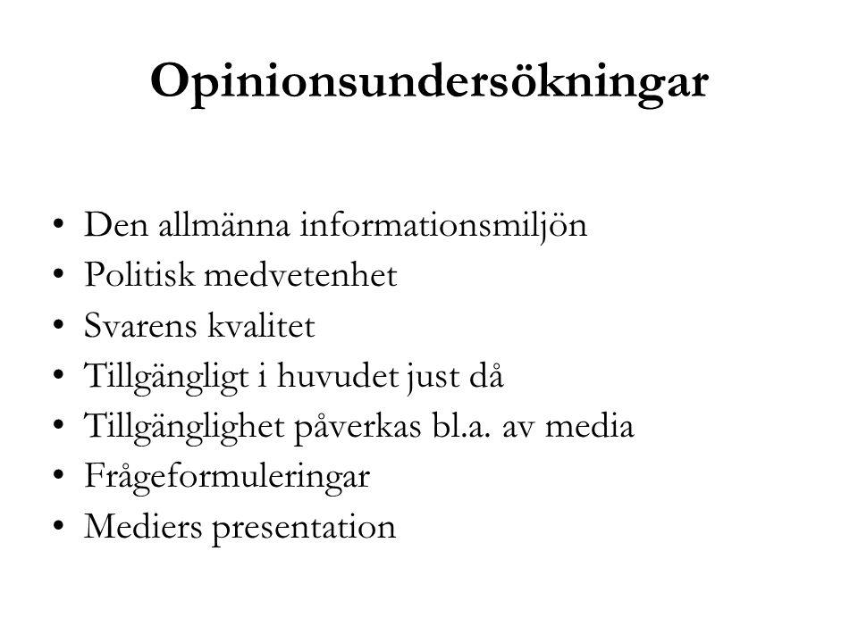 Opinionsundersökningar Den allmänna informationsmiljön Politisk medvetenhet Svarens kvalitet Tillgängligt i huvudet just då Tillgänglighet påverkas bl