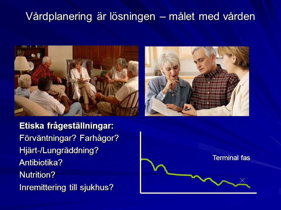 Sundelöfs checklista för dialog med anhöriga Familjens förväntningar.