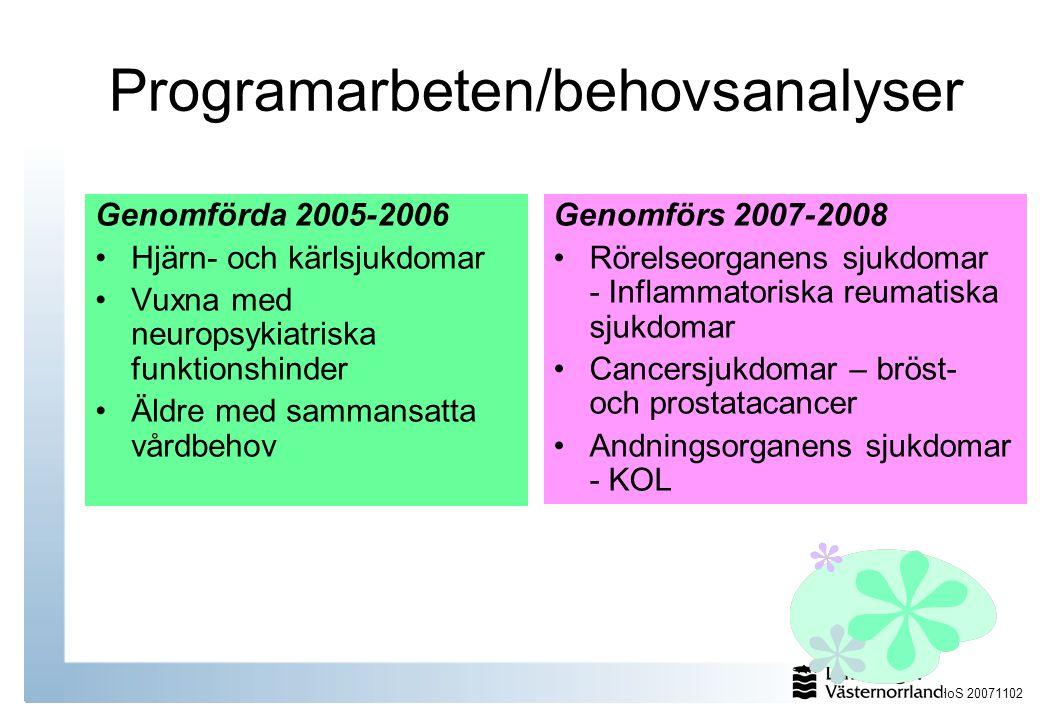HoS 20071102 Programarbeten/behovsanalyser Genomförda 2005-2006 Hjärn- och kärlsjukdomar Vuxna med neuropsykiatriska funktionshinder Äldre med sammansatta vårdbehov Genomförs 2007-2008 Rörelseorganens sjukdomar - Inflammatoriska reumatiska sjukdomar Cancersjukdomar – bröst- och prostatacancer Andningsorganens sjukdomar - KOL