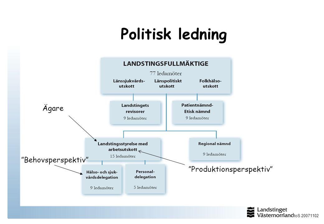 HoS 20071102 Politisk ledning Ägare Produktionsperspektiv Behovsperspektiv