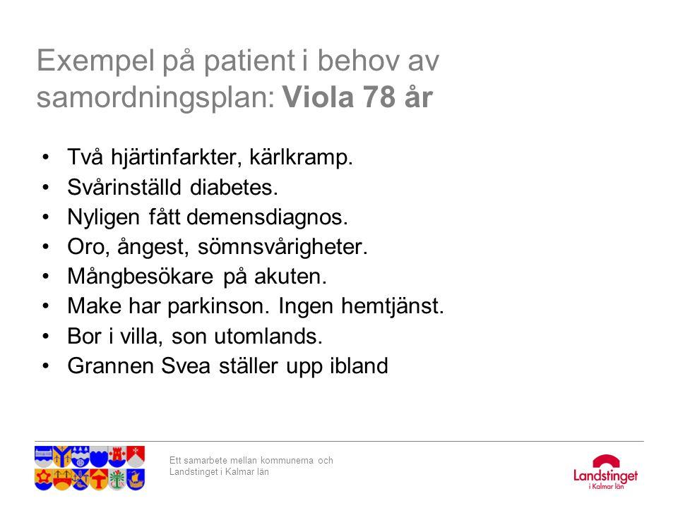 Ett samarbete mellan kommunerna och Landstinget i Kalmar län Exempel på patient i behov av samordningsplan: Viola 78 år Två hjärtinfarkter, kärlkramp.