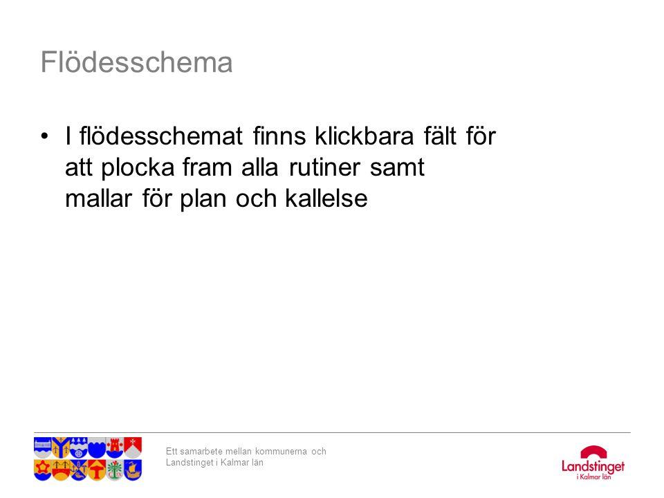 Ett samarbete mellan kommunerna och Landstinget i Kalmar län Flödesschema I flödesschemat finns klickbara fält för att plocka fram alla rutiner samt m