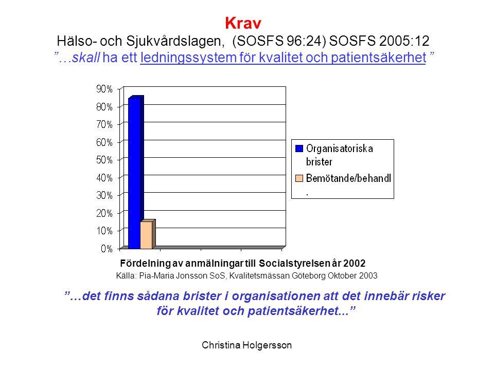 """Christina Holgersson Fördelning av anmälningar till Socialstyrelsen år 2002 Källa: Pia-Maria Jonsson SoS, Kvalitetsmässan Göteborg Oktober 2003 """"…det"""