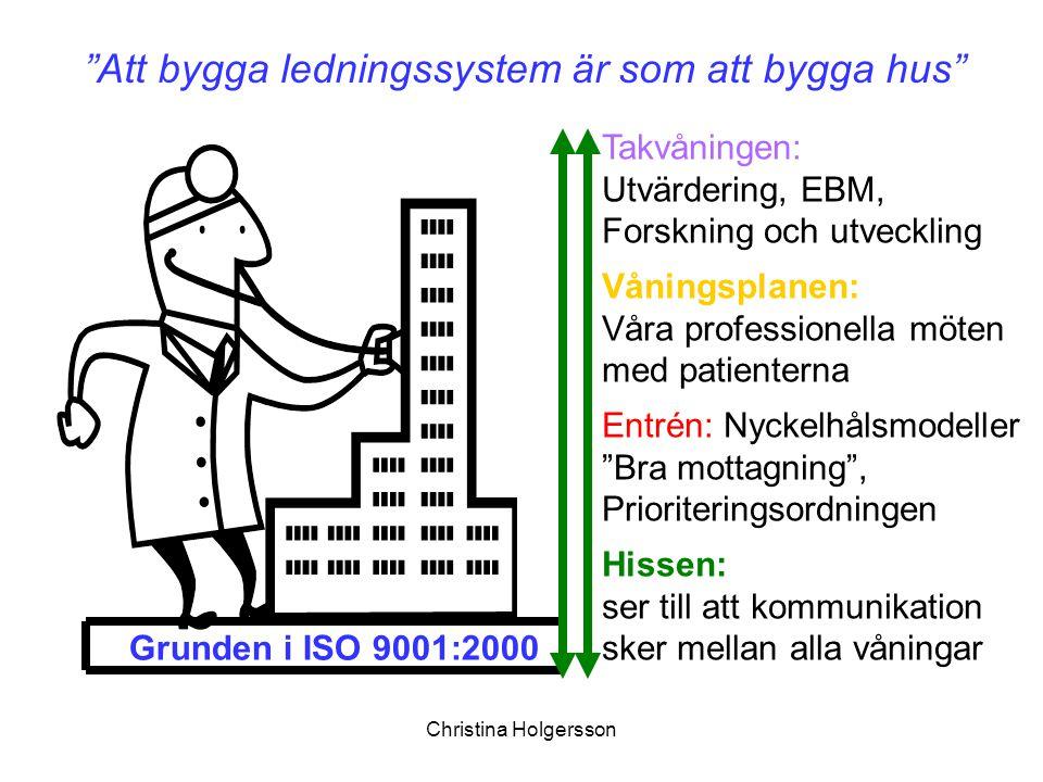 Christina Holgersson Takvåningen: Utvärdering, EBM, Forskning och utveckling Våningsplanen: Våra professionella möten med patienterna Entrén: Nyckelhå