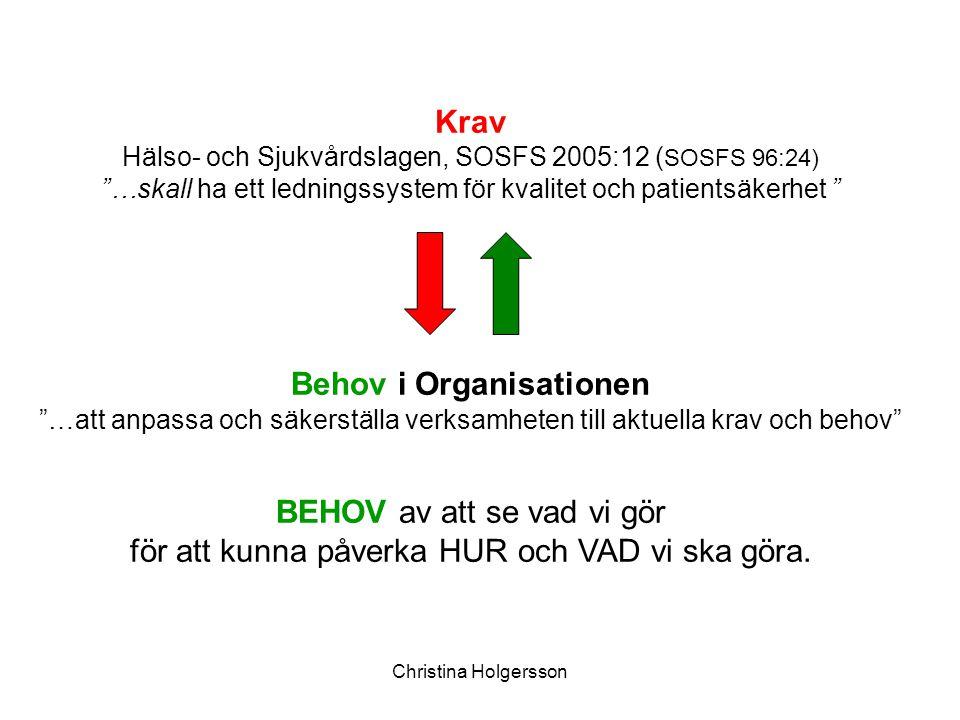 """Christina Holgersson Krav Hälso- och Sjukvårdslagen, SOSFS 2005:12 ( SOSFS 96:24) """"…skall ha ett ledningssystem för kvalitet och patientsäkerhet """" Beh"""
