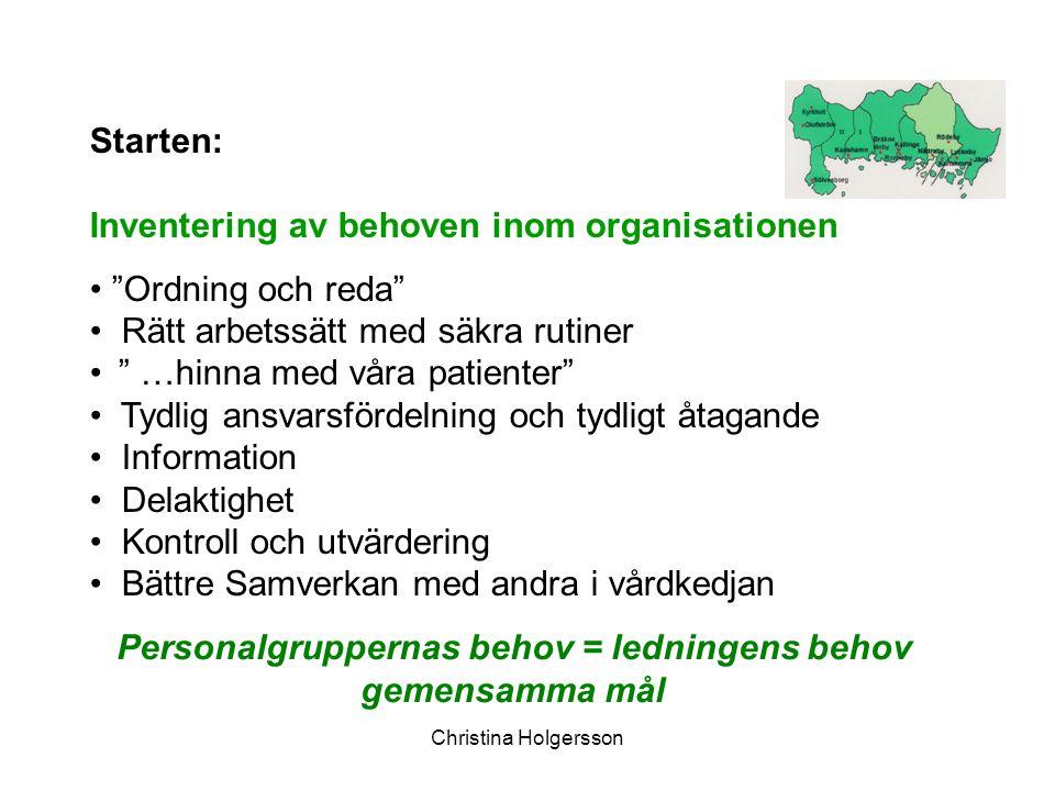 """Christina Holgersson Starten: Inventering av behoven inom organisationen """"Ordning och reda"""" Rätt arbetssätt med säkra rutiner """" …hinna med våra patien"""