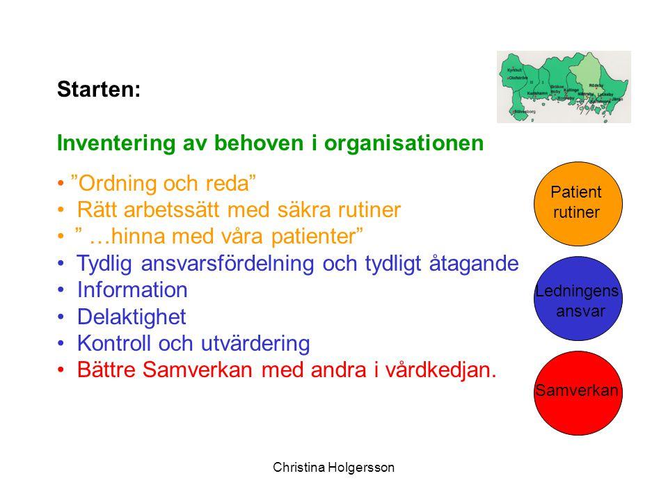 """Christina Holgersson Starten: Inventering av behoven i organisationen """"Ordning och reda"""" Rätt arbetssätt med säkra rutiner """" …hinna med våra patienter"""