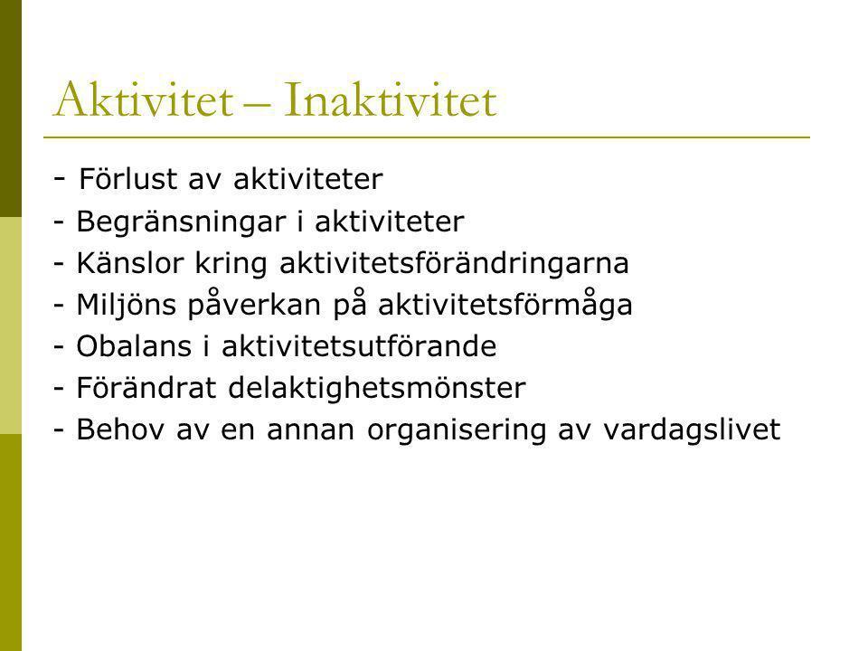 Aktivitet – Inaktivitet - Förlust av aktiviteter - Begränsningar i aktiviteter - Känslor kring aktivitetsförändringarna - Miljöns påverkan på aktivitetsförmåga - Obalans i aktivitetsutförande - Förändrat delaktighetsmönster - Behov av en annan organisering av vardagslivet