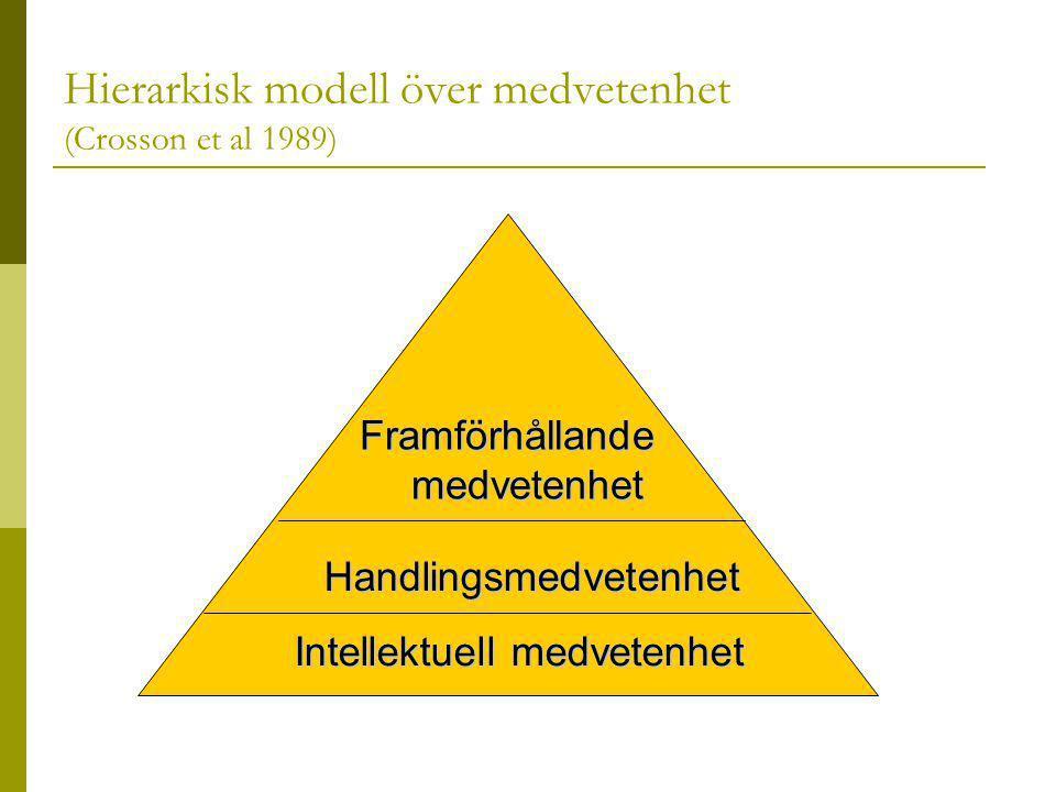 Hierarkisk modell över medvetenhet (Crosson et al 1989) Intellektuell medvetenhet Handlingsmedvetenhet Framförhållande medvetenhet