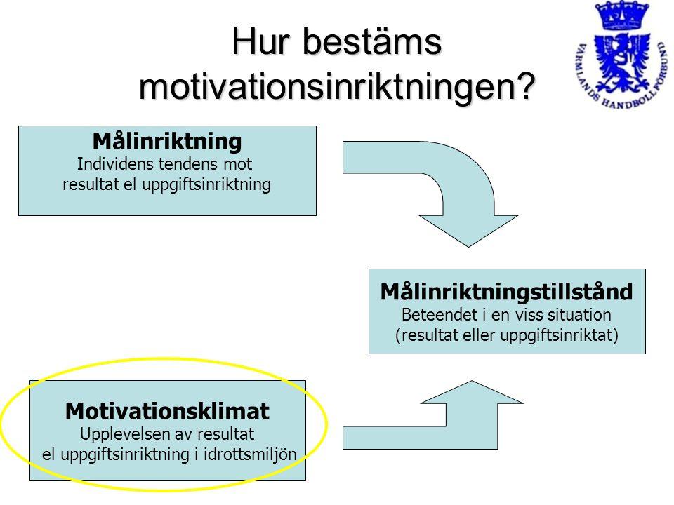 Hur bestäms motivationsinriktningen? Målinriktning Individens tendens mot resultat el uppgiftsinriktning Motivationsklimat Upplevelsen av resultat el