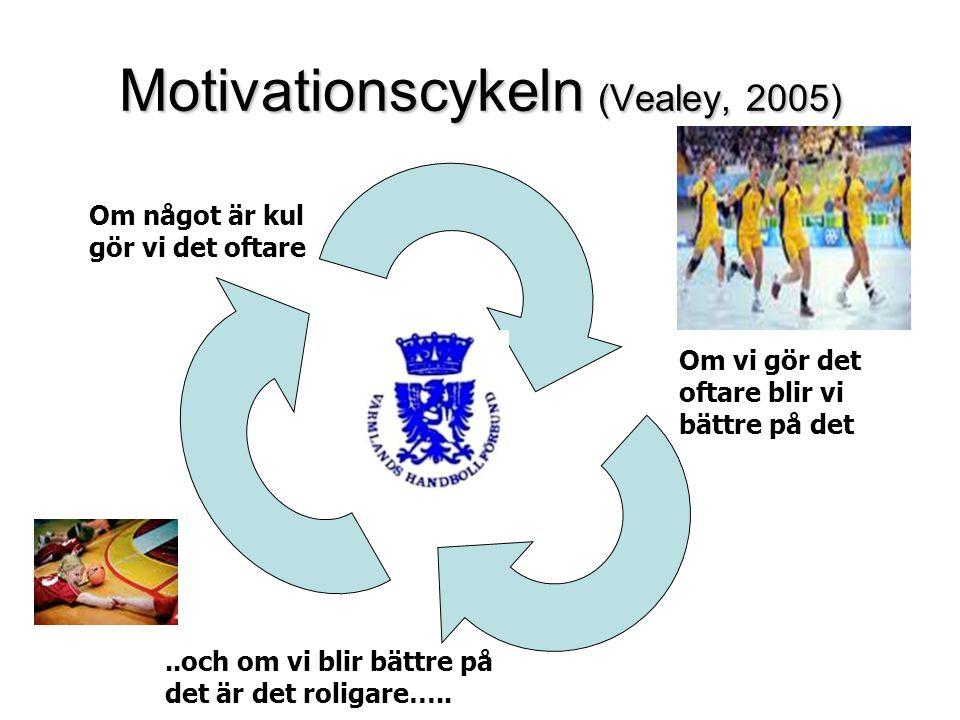 Motivationscykeln (Vealey, 2005) Om något är kul gör vi det oftare Om vi gör det oftare blir vi bättre på det..och om vi blir bättre på det är det rol