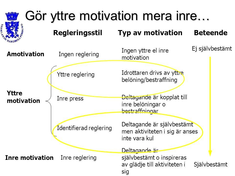 Gör yttre motivation mera inre… RegleringsstilTyp av motivationBeteende Amotivation Yttre reglering Inre press Identifierad reglering Inre reglering I