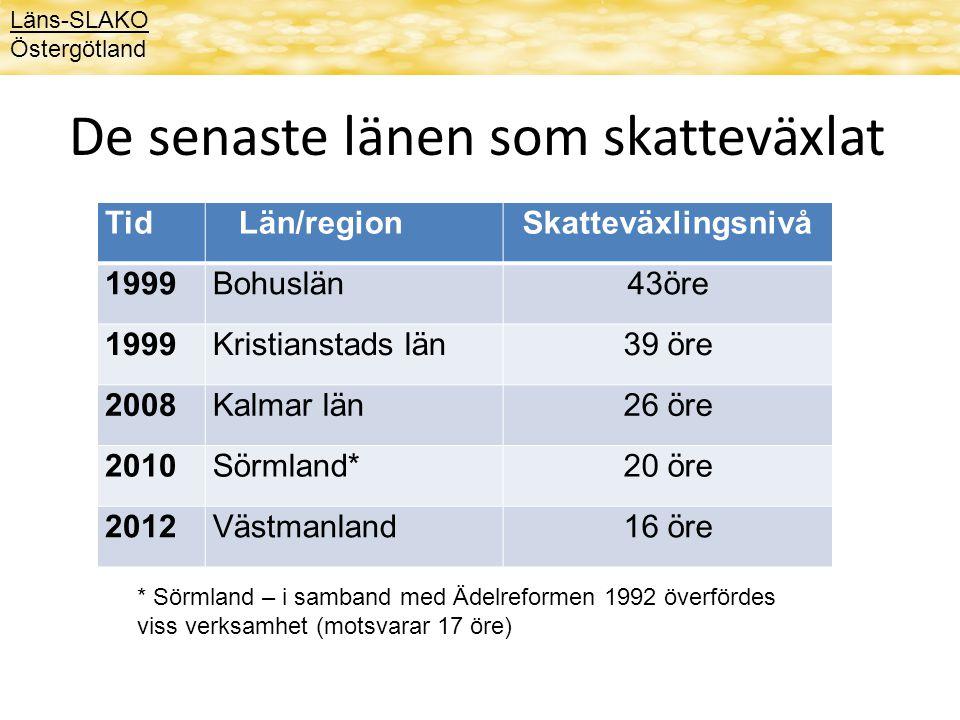 De senaste länen som skatteväxlat TidLän/regionSkatteväxlingsnivå 1999Bohuslän43öre 1999Kristianstads län39 öre 2008Kalmar län26 öre 2010Sörmland*20 öre 2012Västmanland16 öre * Sörmland – i samband med Ädelreformen 1992 överfördes viss verksamhet (motsvarar 17 öre) Läns-SLAKO Östergötland