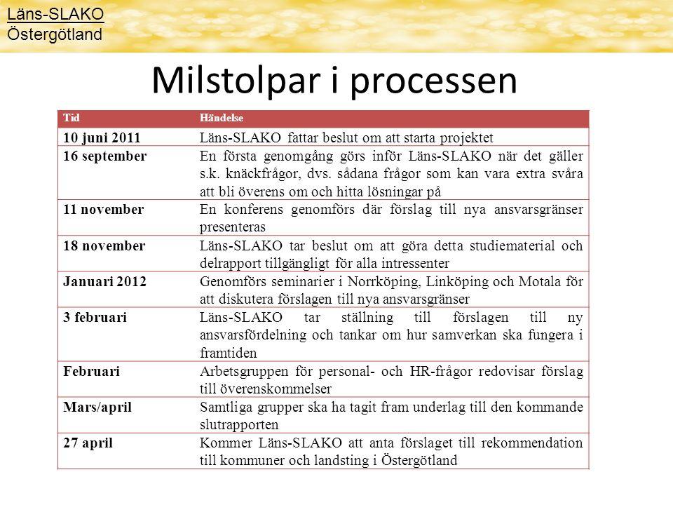 Milstolpar i processen Läns-SLAKO Östergötland TidHändelse 10 juni 2011Läns-SLAKO fattar beslut om att starta projektet 16 septemberEn första genomgång görs inför Läns-SLAKO när det gäller s.k.