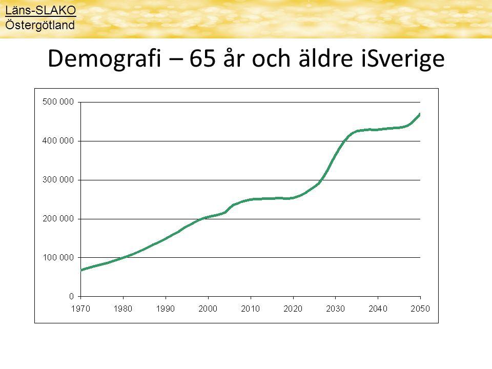 Läns-SLAKO Östergötland Demografi – 65 år och äldre iSverige
