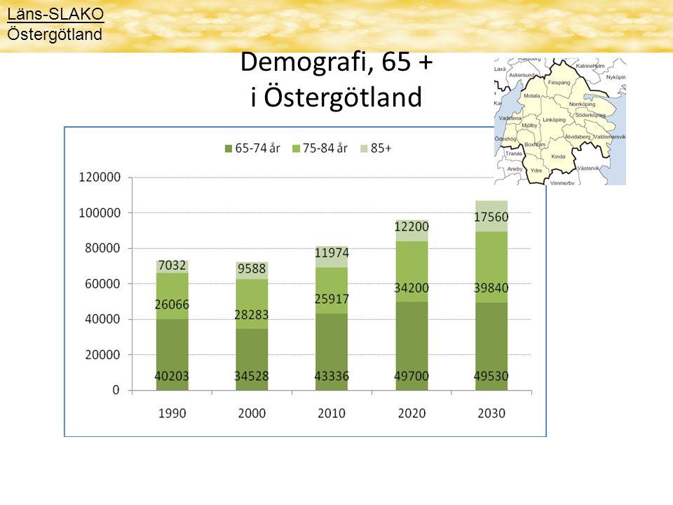 Läns-SLAKO Östergötland Demografi, 65 + i Östergötland