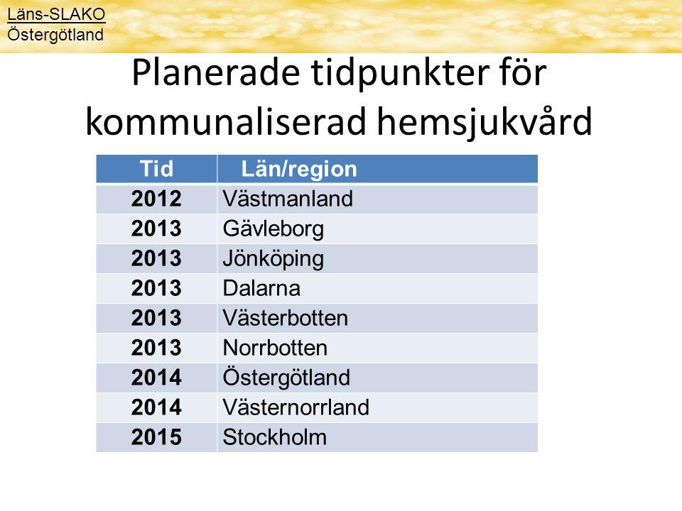 TidLän/region 2012Västmanland 2013Gävleborg 2013Jönköping 2013Dalarna 2013Västerbotten 2013Norrbotten 2014Östergötland 2014Västernorrland 2015Stockhol