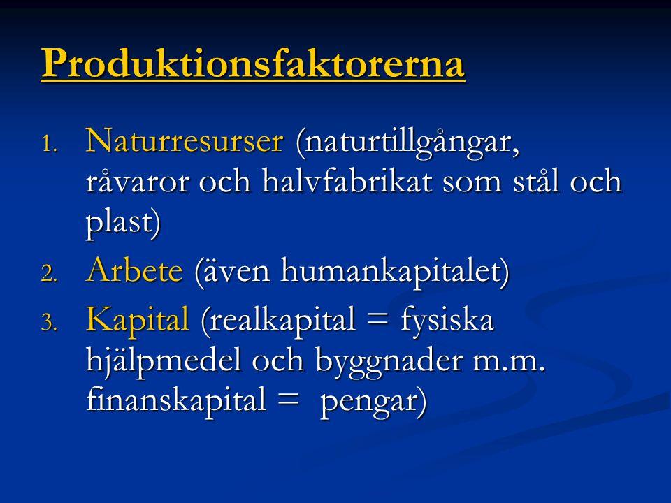 Produktionsfaktorerna 1.