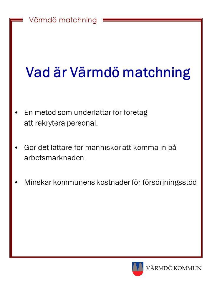 VÄRMDÖ KOMMUN Värmdö matchning Arbetsplatsförlagt lärande, APL Yrkesinriktad utbildning på en arbetsplats.