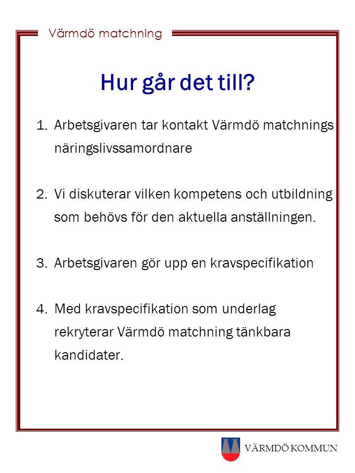 VÄRMDÖ KOMMUN Värmdö matchning 4.Arbetsgivaren intervjuar de rekryterade kandidaterna och väljer en av dem.