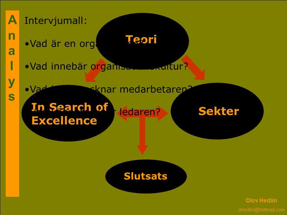 Teori In Search of Excellence Sekter AnalysAnalys Slutsats Intervjumall: Vad är en organisation? Vad innebär organisationskultur? Vad kännetecknar med