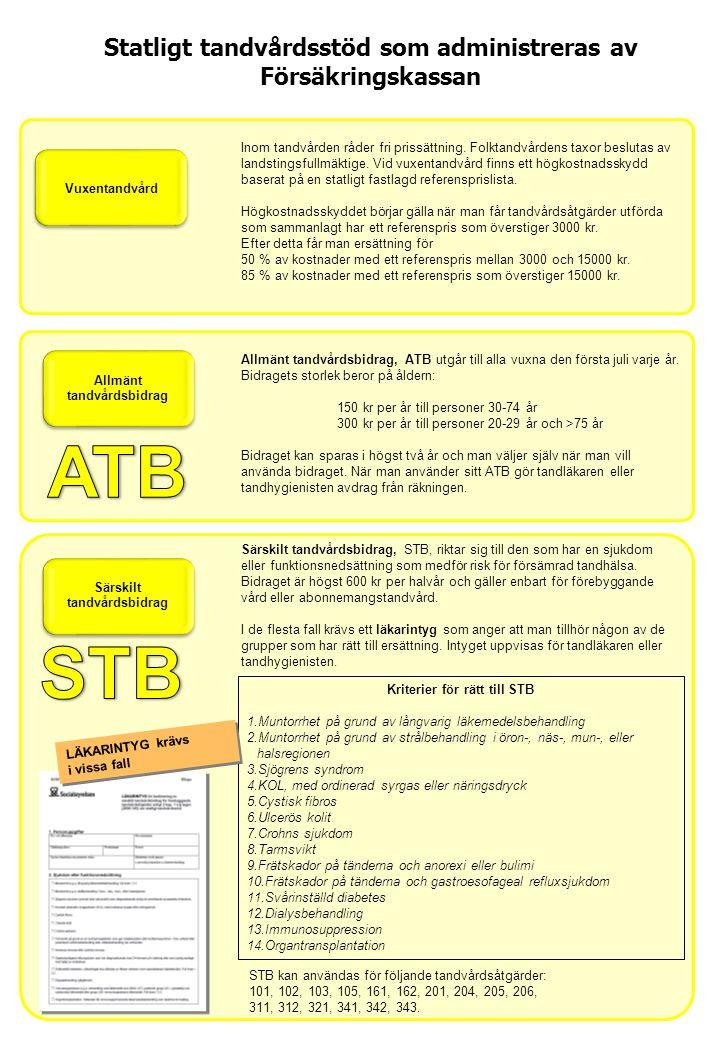 Kriterier för rätt till STB 1.Muntorrhet på grund av långvarig läkemedelsbehandling 2.Muntorrhet på grund av strålbehandling i öron-, näs-, mun-, eller halsregionen 3.Sjögrens syndrom 4.KOL, med ordinerad syrgas eller näringsdryck 5.Cystisk fibros 6.Ulcerös kolit 7.Crohns sjukdom 8.Tarmsvikt 9.Frätskador på tänderna och anorexi eller bulimi 10.Frätskador på tänderna och gastroesofageal refluxsjukdom 11.Svårinställd diabetes 12.Dialysbehandling 13.Immunosuppression 14.Organtransplantation Särskilt tandvårdsbidrag, STB, riktar sig till den som har en sjukdom eller funktionsnedsättning som medför risk för försämrad tandhälsa.