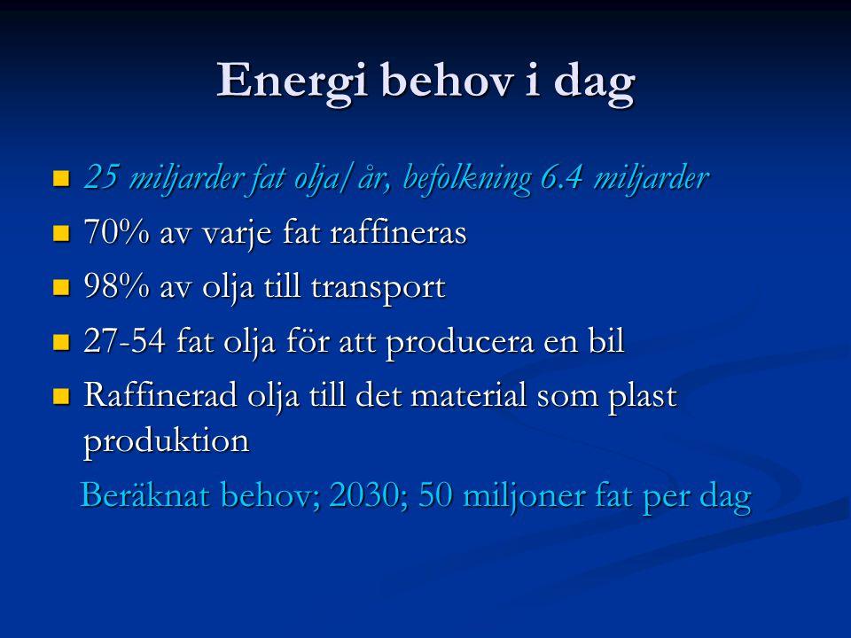 Energi behov i dag 25 miljarder fat olja/år, befolkning 6.4 miljarder 25 miljarder fat olja/år, befolkning 6.4 miljarder 70% av varje fat raffineras 7