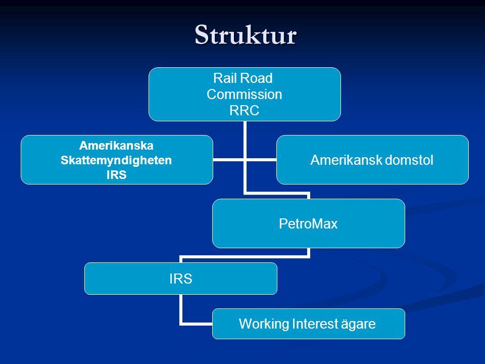 Struktur Rail Road Commission RRC PetroMax IRS Working Interest ägare Amerikanska Skattemyndigheten IRS Amerikansk domstol
