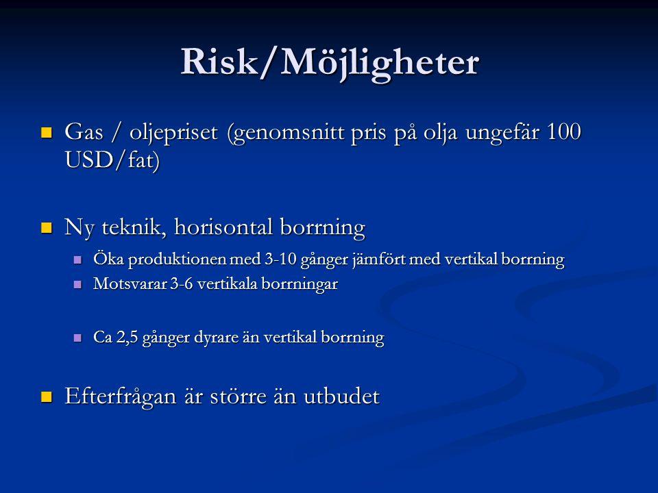 Risk/Möjligheter Gas / oljepriset (genomsnitt pris på olja ungefär 100 USD/fat) Gas / oljepriset (genomsnitt pris på olja ungefär 100 USD/fat) Ny tekn