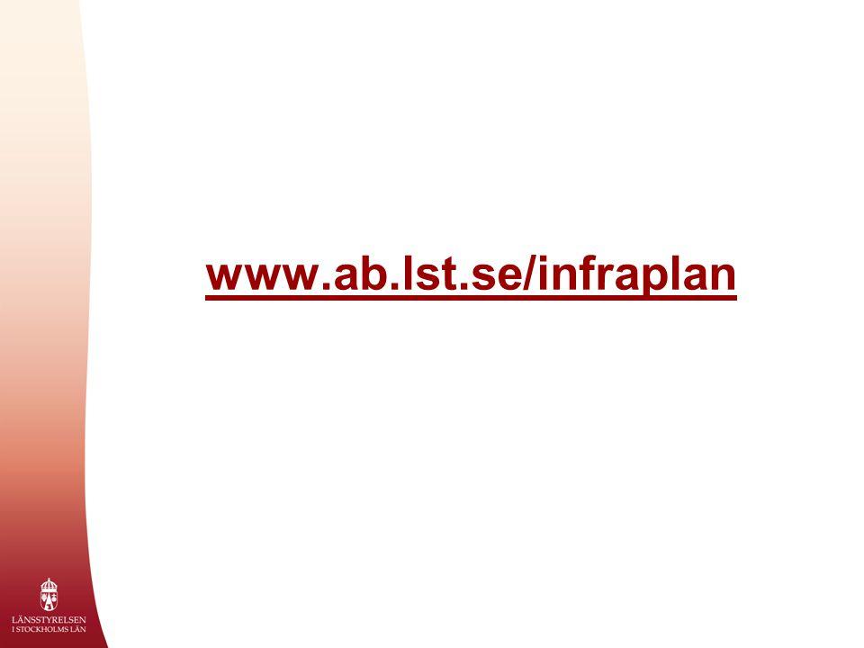 www.ab.lst.se/infraplan