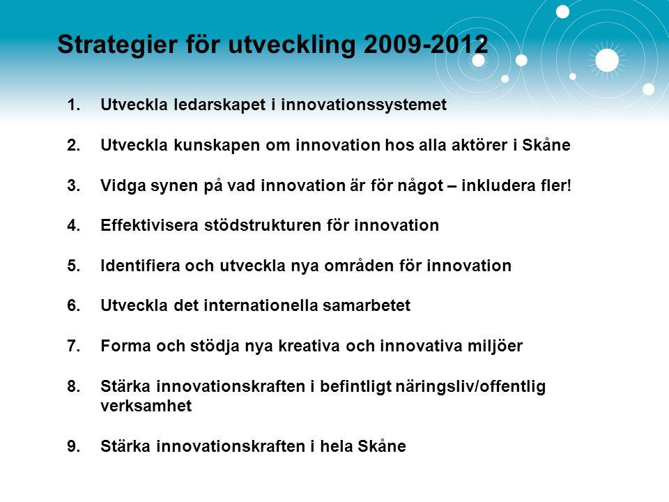Näringsdepartementet 2011 Regioner Myndigheter Företag Nätverk Ideella org.