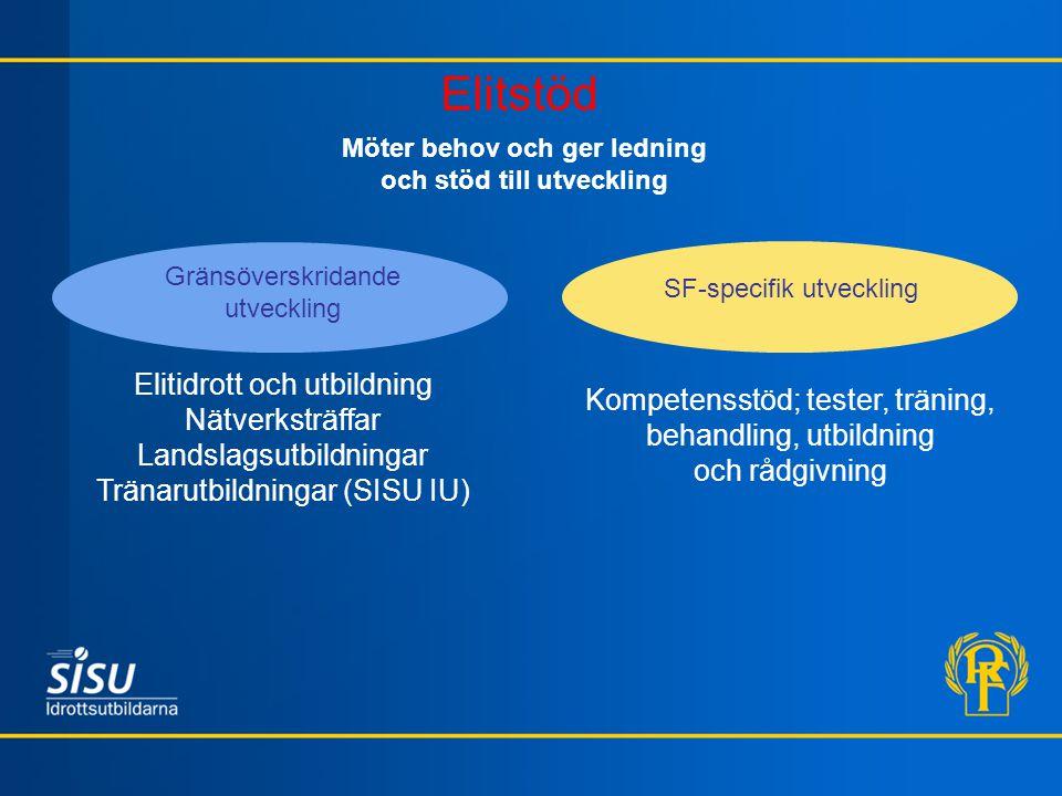 Prestationsutveckling och långsiktigt systematiskt kvalitetsarbete SF är ansvariga med RF som stöd och ledning Stöd och insatser i båda vågskålarna prestationsutveckling långsiktig systematik balans