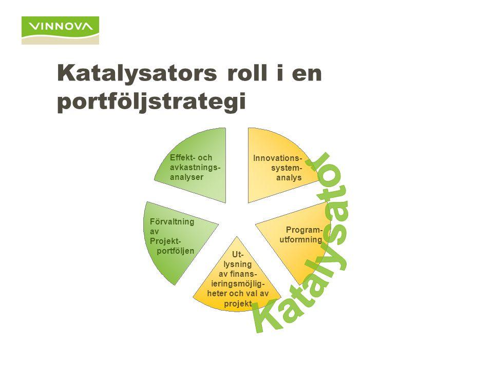 En strukturerad process Källor för val av tema för Katalysator Fas 1 – val av tema Fas 2 – identifiera FoU-område Fas 3 – matchningsprocess Fas 4 – beslut om projektidé, val av projektledare Fas 5 – utformning av projekt- ansökan, med planeringsbidrag, i dialog med VINNOVA Fas 6 – hantera beviljade (och av- slagna) projekt Fas 7 – projektets genomförande och löpande rapportering Fas 8 – projektavslut, utvärdering och återföring WS Forskare WS Företag & off verks WS Forskare OCH Företag/Off verks WS Lärande och kunskaps- utbyte