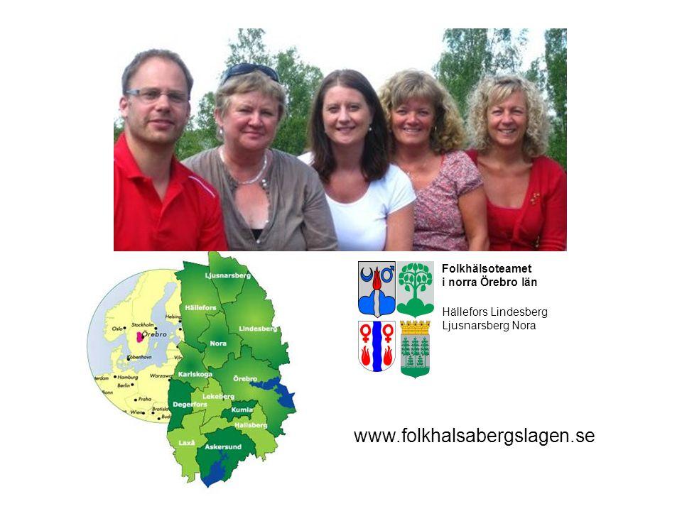 Folkhälsoteamet i norra Örebro län Hällefors Lindesberg Ljusnarsberg Nora www.folkhalsabergslagen.se