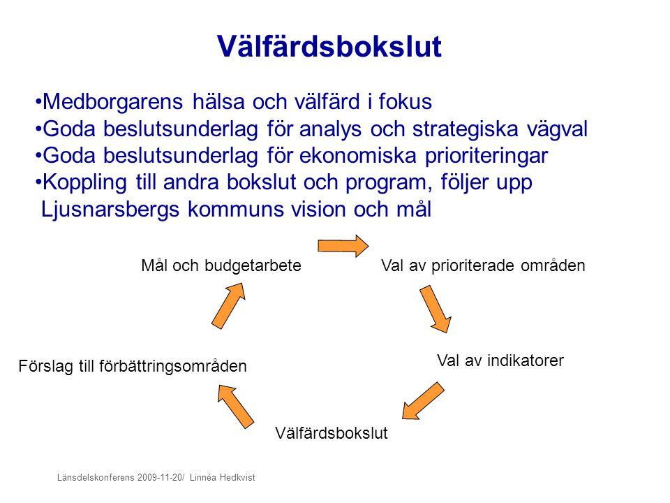 Välfärdsbokslut Länsdelskonferens 2009-11-20/ Linnéa Hedkvist Medborgarens hälsa och välfärd i fokus Goda beslutsunderlag för analys och strategiska v