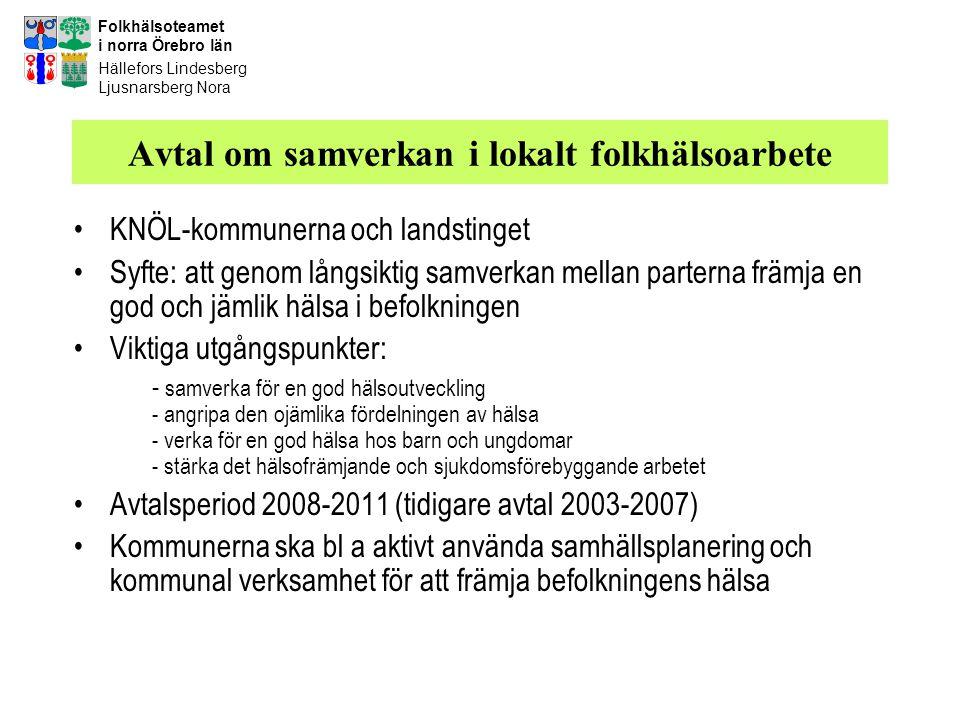 Avtal om samverkan i lokalt folkhälsoarbete KNÖL-kommunerna och landstinget Syfte: att genom långsiktig samverkan mellan parterna främja en god och jä