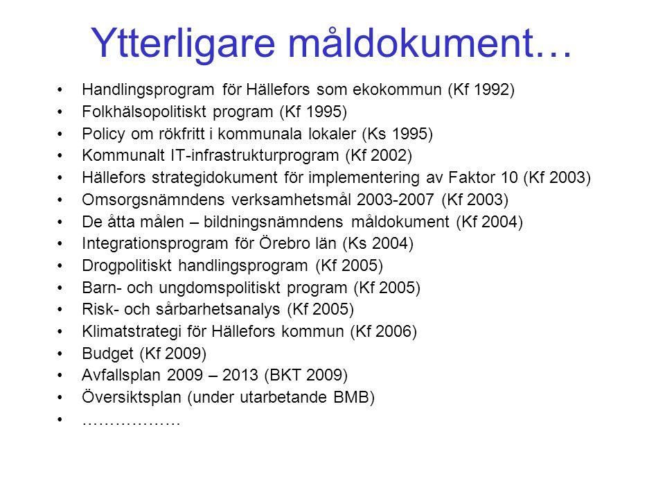 Ytterligare måldokument… Handlingsprogram för Hällefors som ekokommun (Kf 1992) Folkhälsopolitiskt program (Kf 1995) Policy om rökfritt i kommunala lo