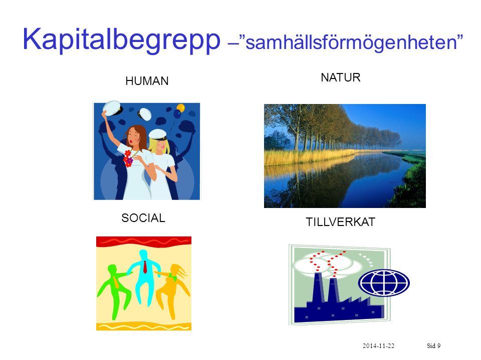 """2014-11-22Sid 9 Kapitalbegrepp –""""samhällsförmögenheten"""" HUMAN NATUR SOCIAL TILLVERKAT"""