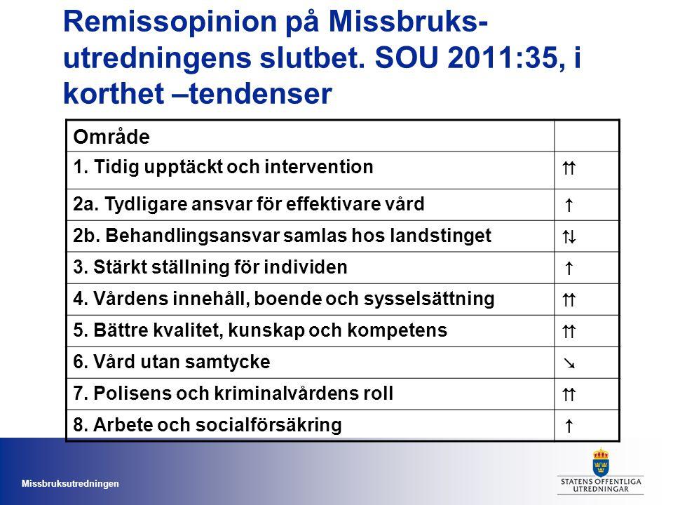 Missbruksutredningen Remissopinion på Missbruks- utredningens slutbet. SOU 2011:35, i korthet –tendenser Område 1. Tidig upptäckt och intervention ⇈ 2
