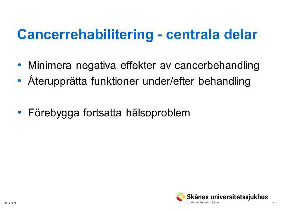 62014-11-22 Cancerrehabilitering - centrala delar Minimera negativa effekter av cancerbehandling Återupprätta funktioner under/efter behandling Förebygga fortsatta hälsoproblem