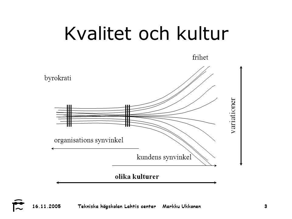 Tekniska högskolan Lahtis center Markku Ukkonen 16.11.200514 Dokumentering av process helhetsbild, som innehåller bla.