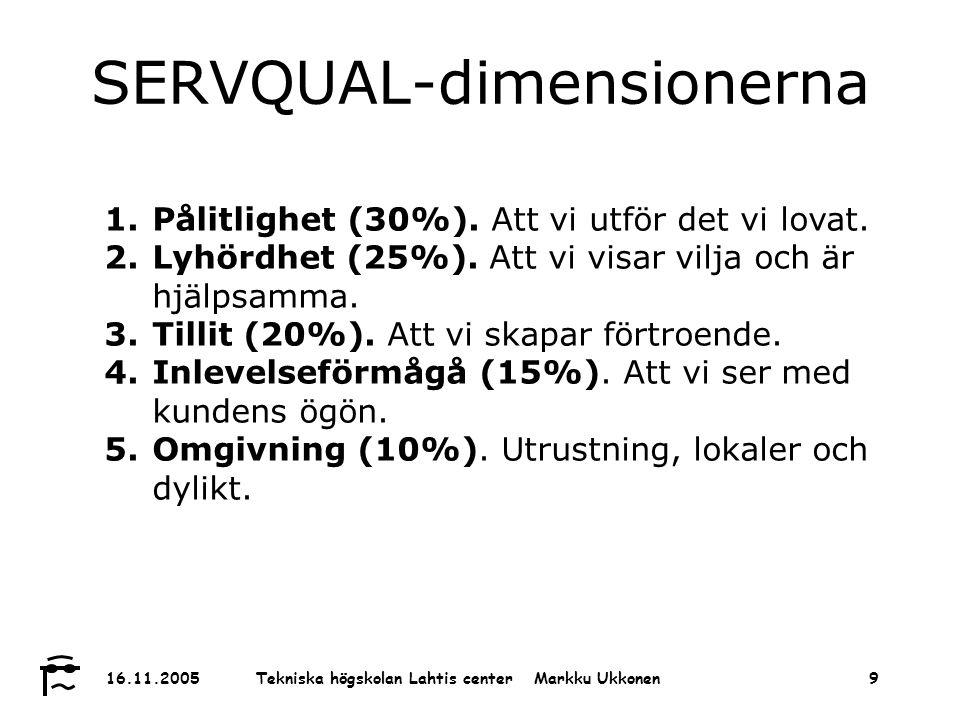 Tekniska högskolan Lahtis center Markku Ukkonen 16.11.20059 SERVQUAL-dimensionerna 1.Pålitlighet (30%).