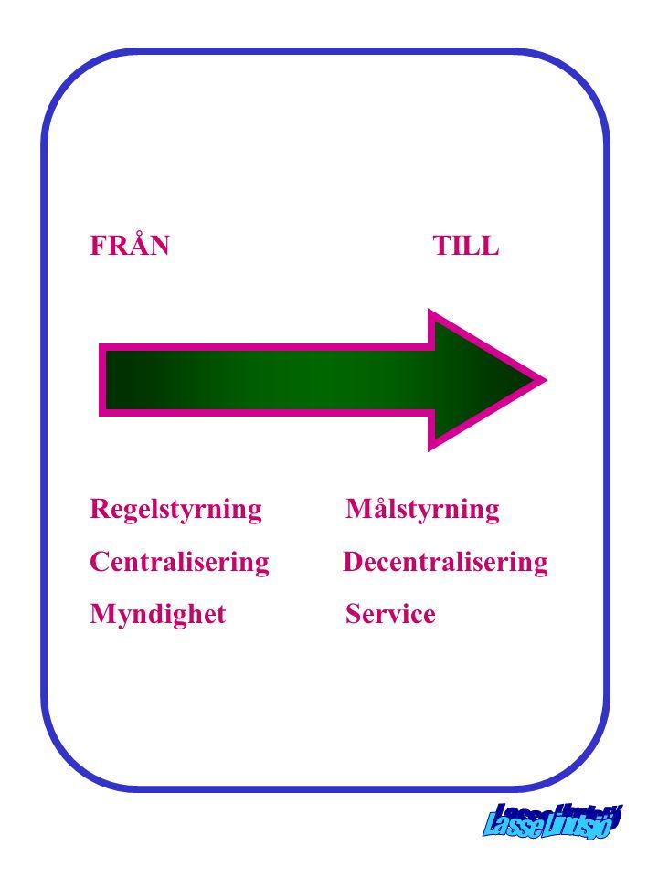 FRÅN TILL Regelstyrning Målstyrning Centralisering Decentralisering Myndighet Service