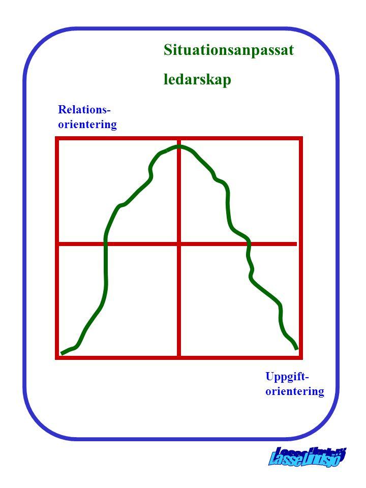 Relations- orientering Uppgift- orientering Situationsanpassat ledarskap