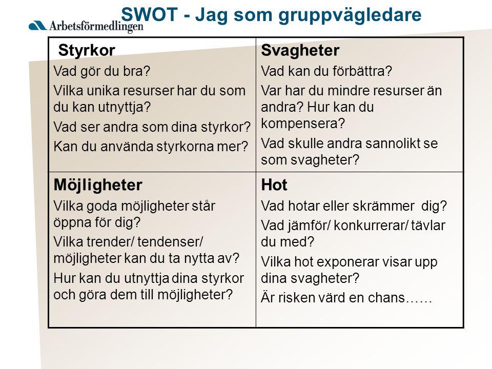 SWOT - Jag som gruppvägledare Styrkor Vad gör du bra? Vilka unika resurser har du som du kan utnyttja? Vad ser andra som dina styrkor? Kan du använda