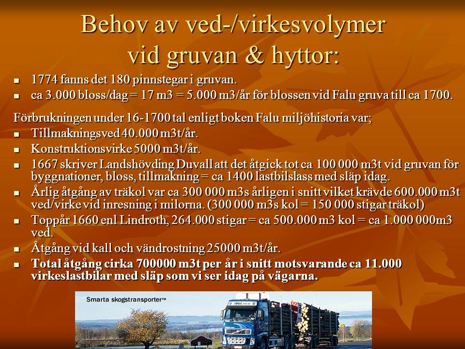Behov av ved-/virkesvolymer vid gruvan & hyttor: 1774 fanns det 180 pinnstegar i gruvan. 1774 fanns det 180 pinnstegar i gruvan. ca 3.000 bloss/dag =