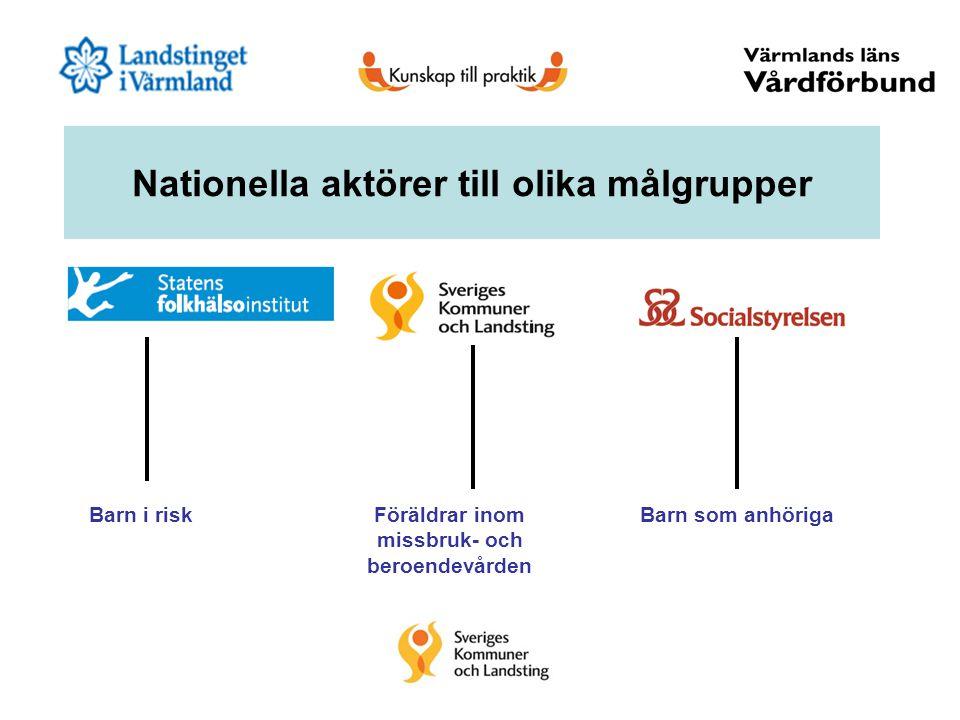 Nationella aktörer till olika målgrupper Barn i riskFöräldrar inom missbruk- och beroendevården Barn som anhöriga